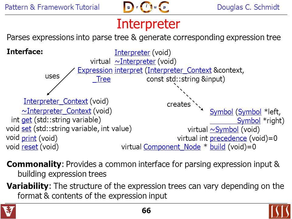 Interpreter Parses expressions into parse tree & generate corresponding expression tree. Interface: