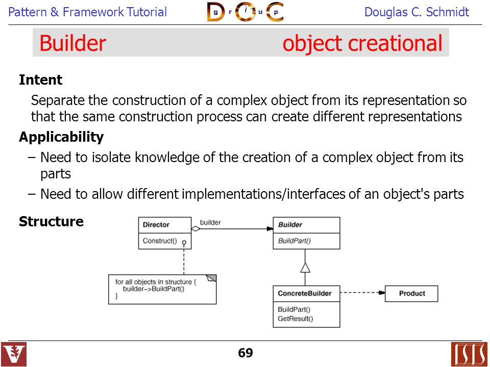 Builder object creational