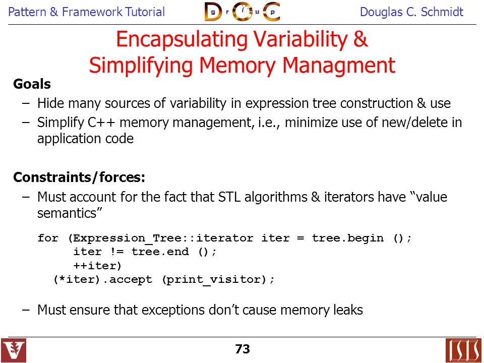 Encapsulating Variability & Simplifying Memory Managment
