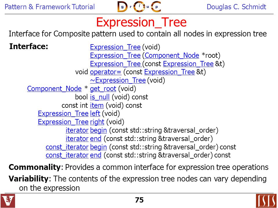 Expression_Tree Interface for Composite pattern used to contain all nodes in expression tree. Expression_Tree (void)