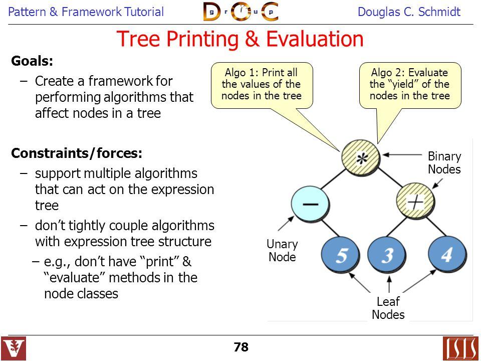 Tree Printing & Evaluation