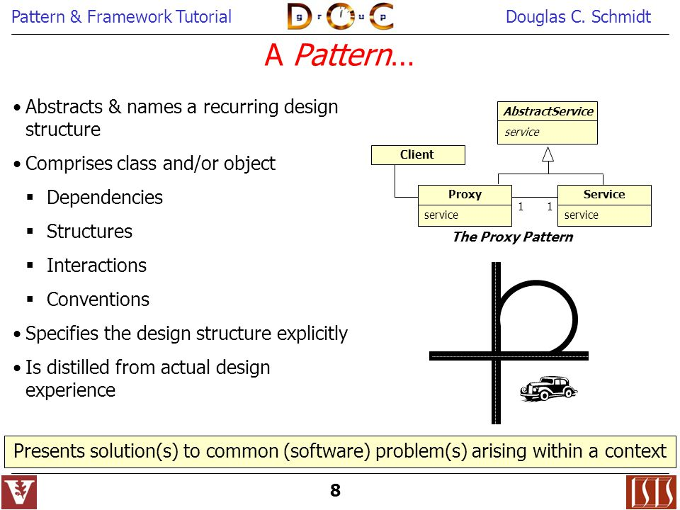 A Pattern… Abstracts & names a recurring design structure