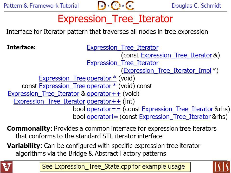 Expression_Tree_Iterator