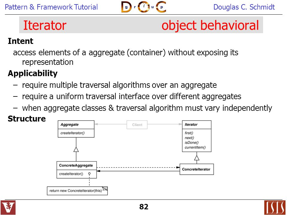 Iterator object behavioral