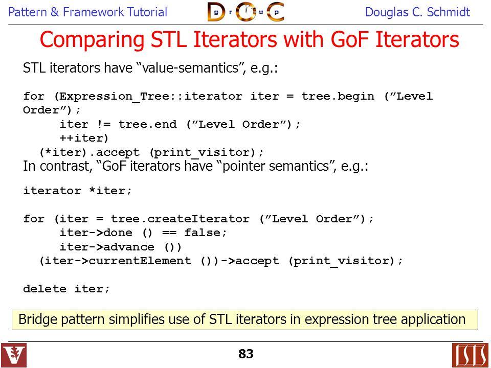 Comparing STL Iterators with GoF Iterators