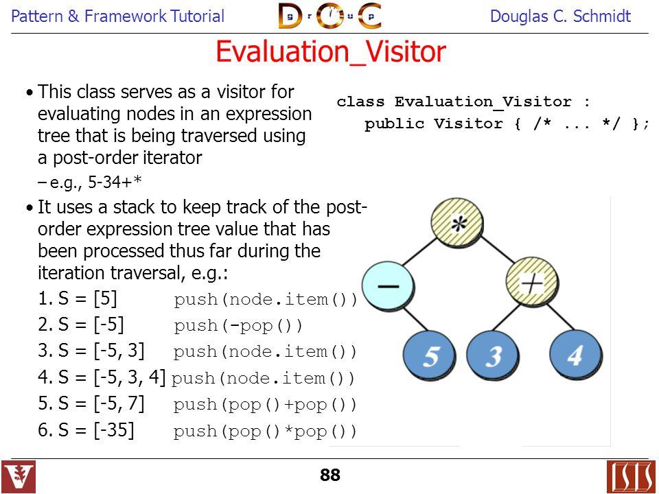 Evaluation_Visitor