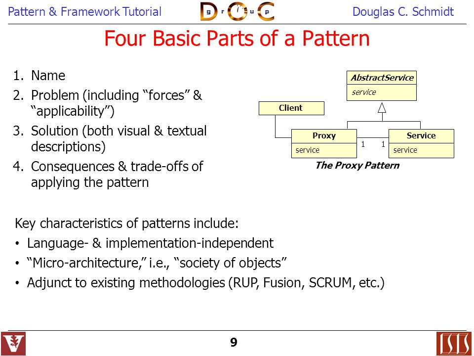 Four Basic Parts of a Pattern