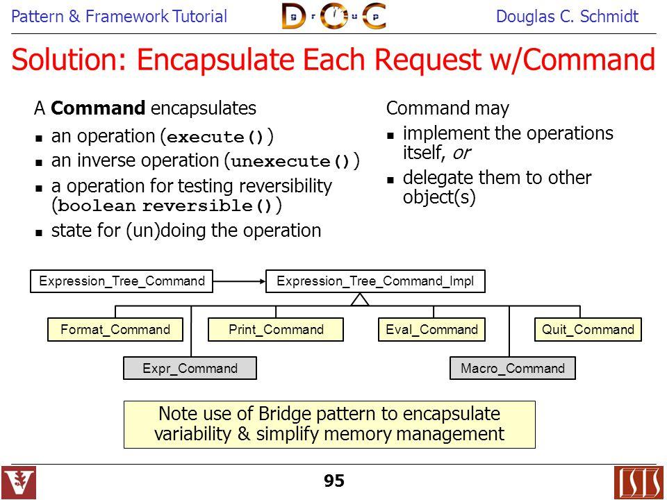 Solution: Encapsulate Each Request w/Command