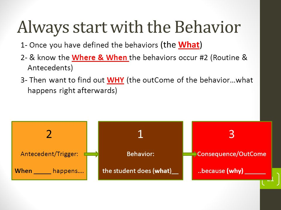 Always start with the Behavior
