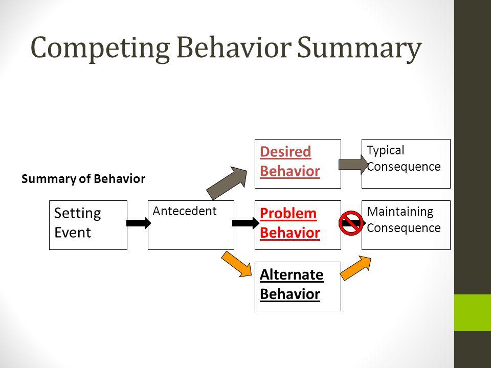 Competing Behavior Summary