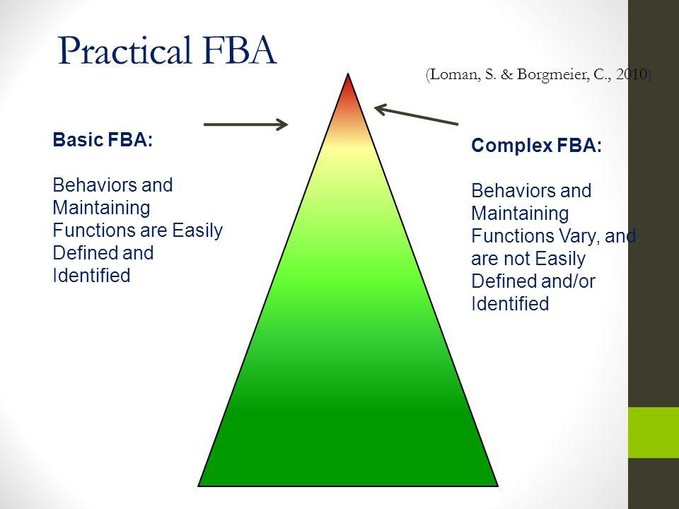 Practical FBA Basic FBA: Complex FBA: