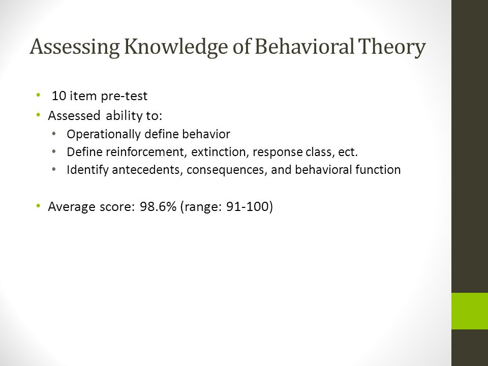 Assessing Knowledge of Behavioral Theory
