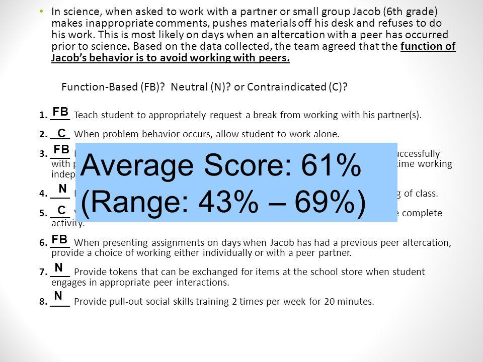 Average Score: 61% (Range: 43% – 69%)