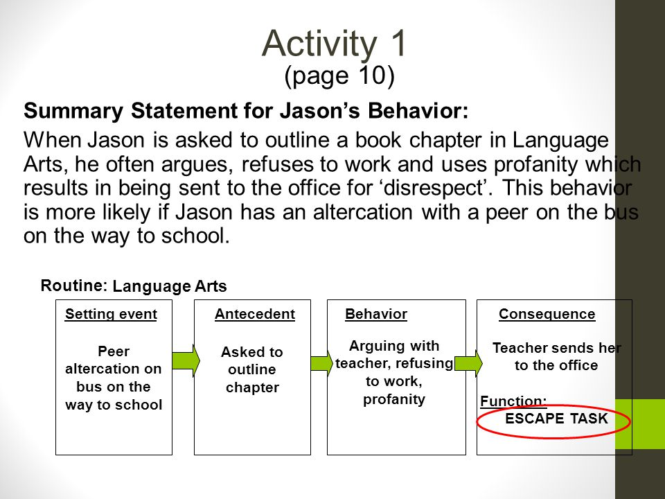 Activity 1 (page 10) Summary Statement for Jason's Behavior: