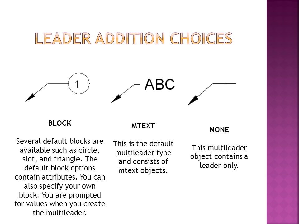 Leader Addition Choices
