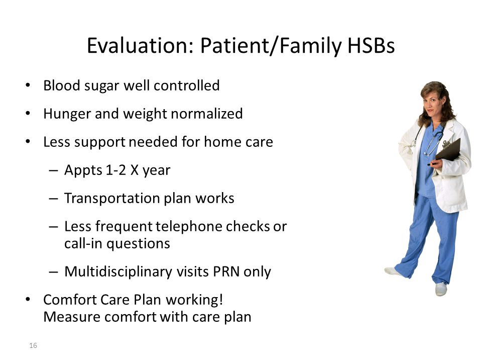 Evaluation: Patient/Family HSBs