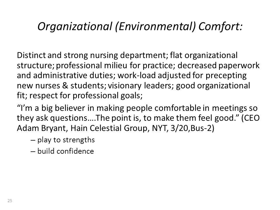 Organizational (Environmental) Comfort: