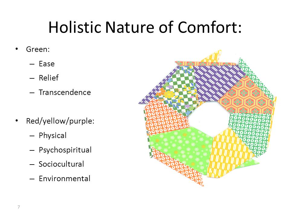 Holistic Nature of Comfort: