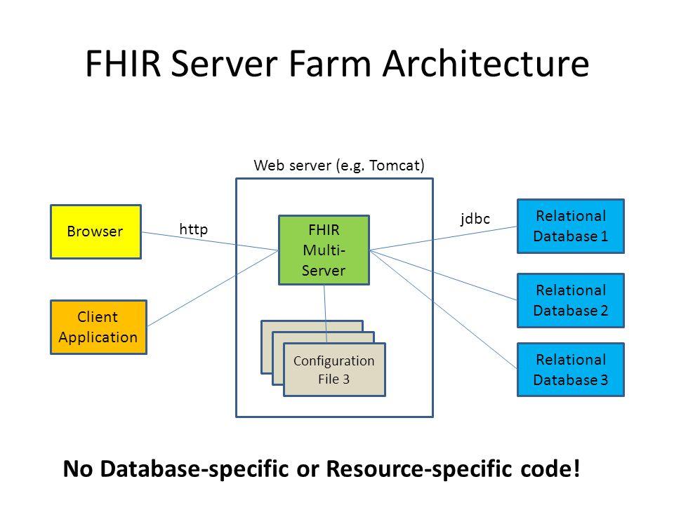 FHIR Server Farm Architecture