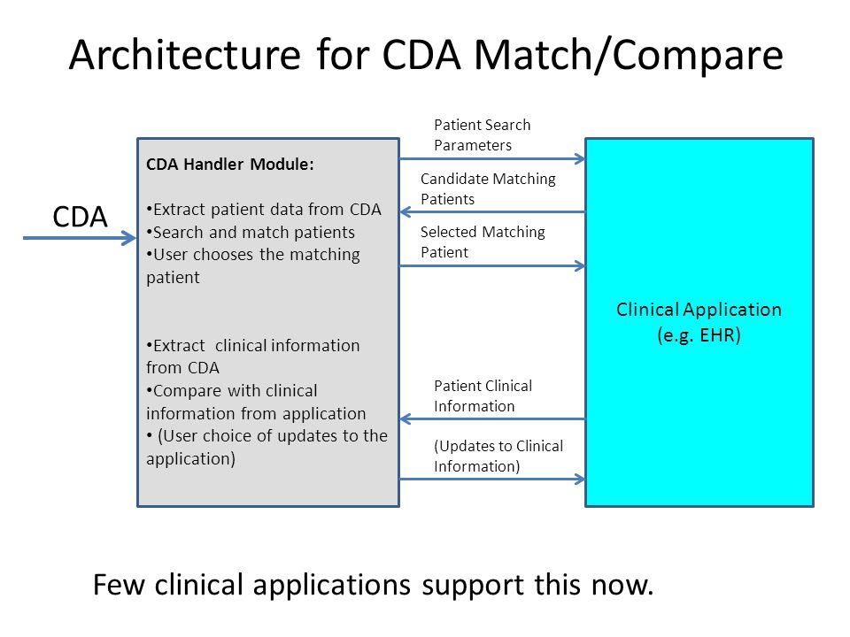 Architecture for CDA Match/Compare