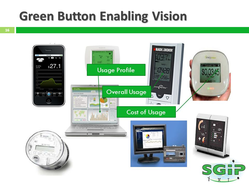 Green Button Enabling Vision
