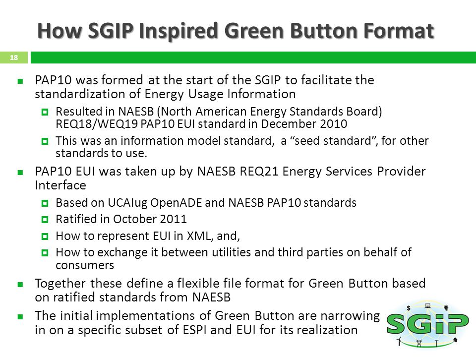 How SGIP Inspired Green Button Format