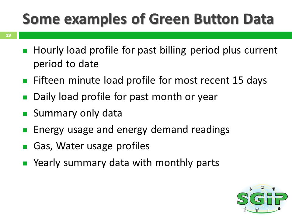 Some examples of Green Button Data