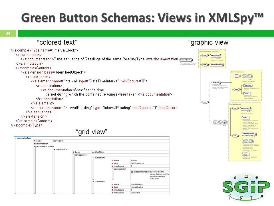 Green Button Schemas: Views in XMLSpy™