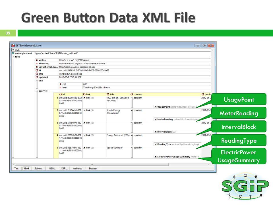 Green Button Data XML File