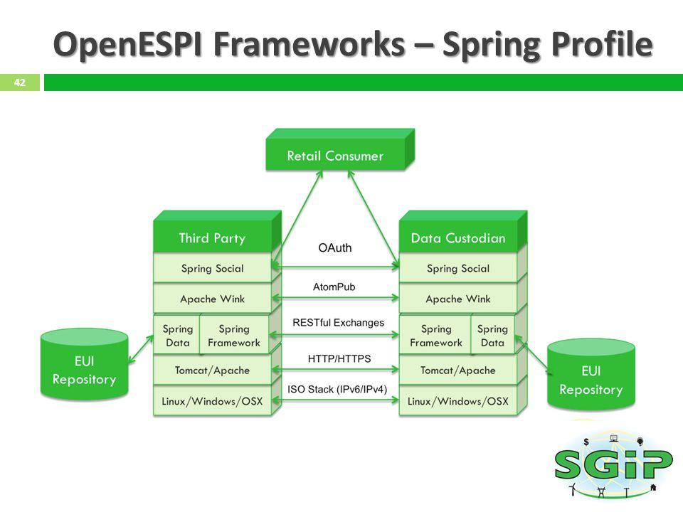 OpenESPI Frameworks – Spring Profile