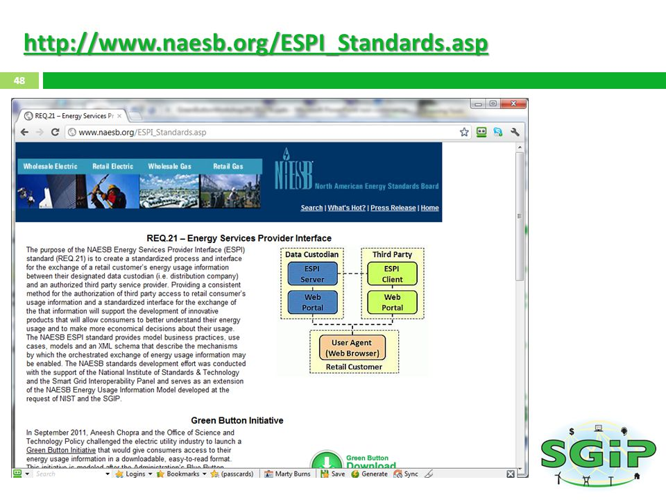 http://www.naesb.org/ESPI_Standards.asp