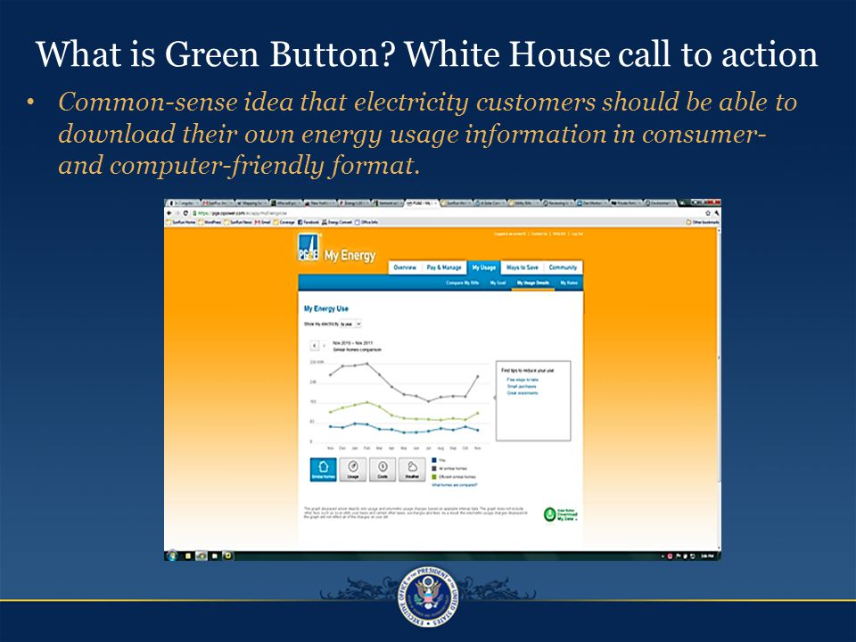 What is Green Button White House call to action