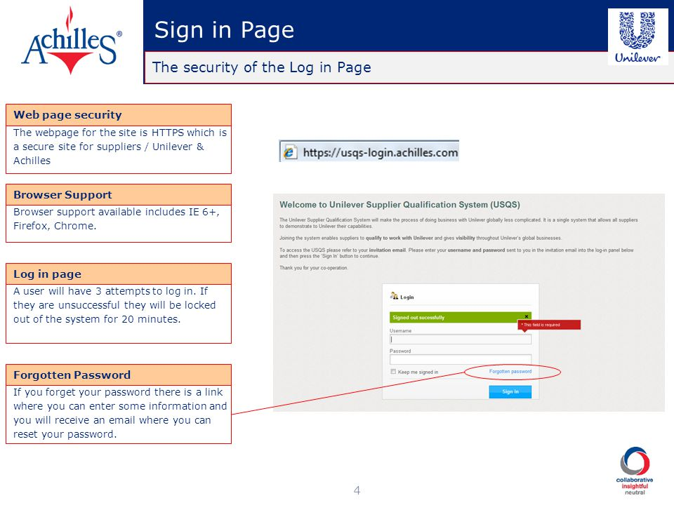 Sign in Page The security of the Log in Page Web page security
