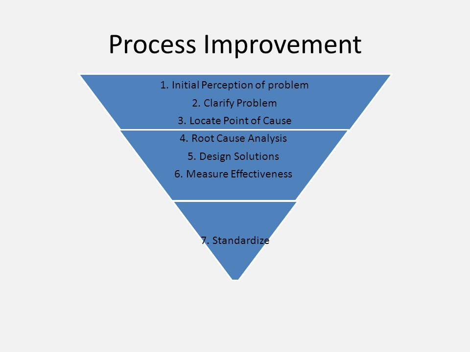 Process Improvement 4. Root Cause Analysis