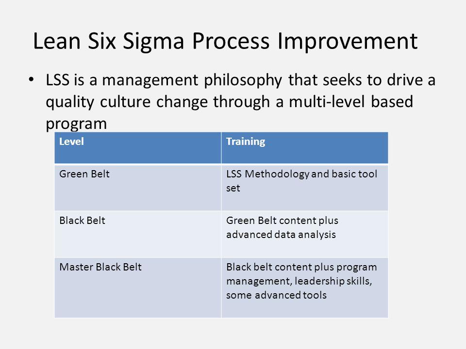 Lean Six Sigma Process Improvement
