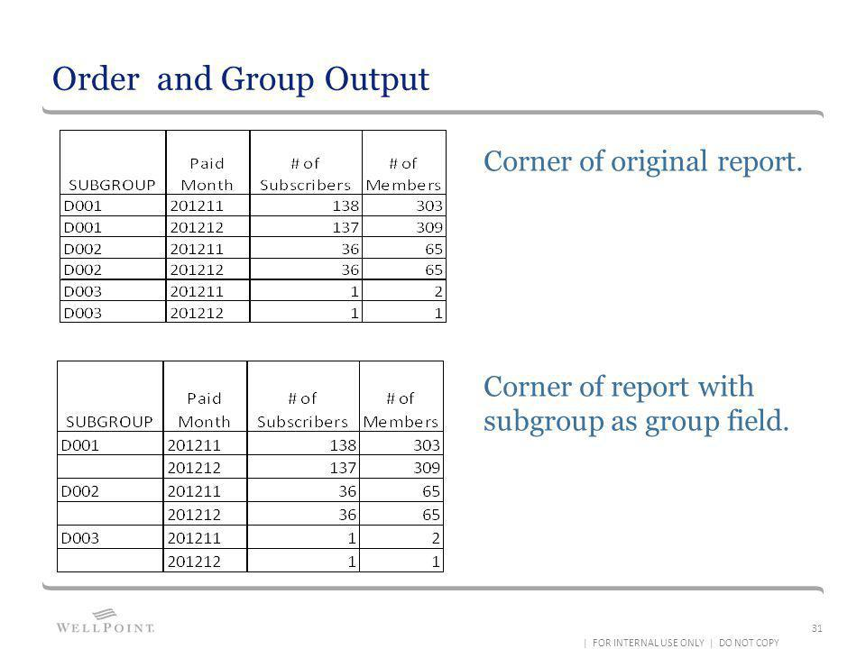 Order and Group Output Corner of original report.