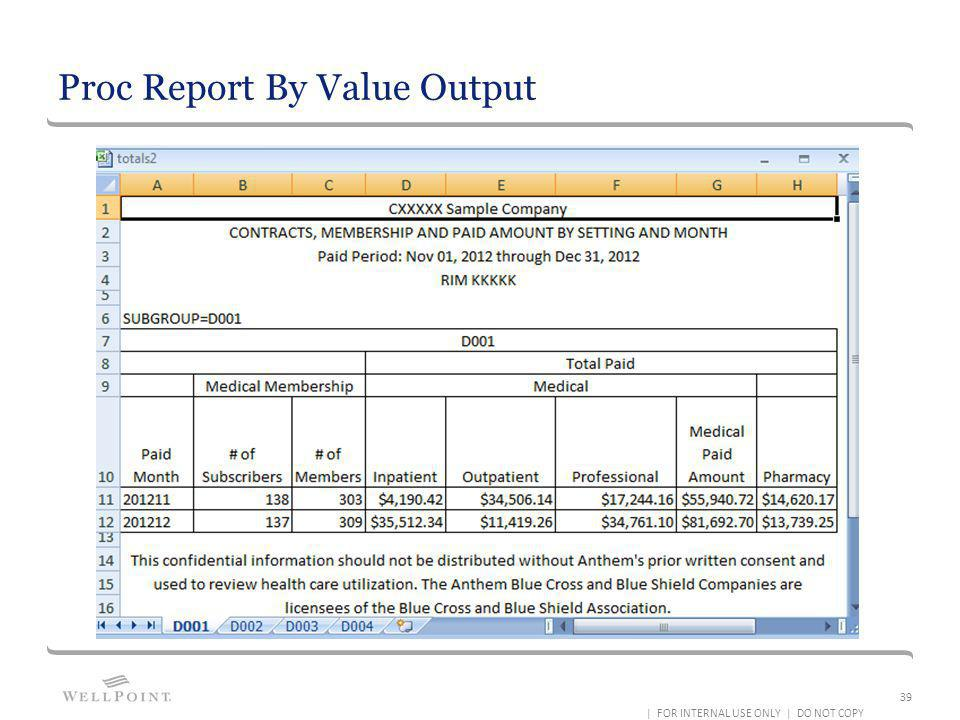 Proc Report By Value Output