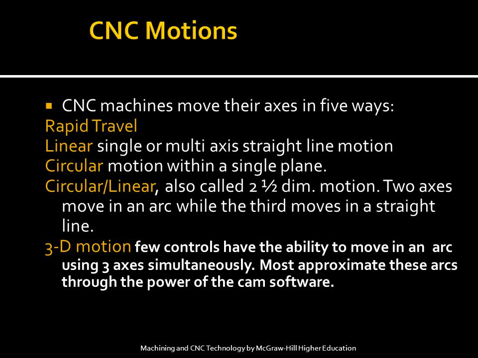 CNC Motions CNC machines move their axes in five ways: Rapid Travel