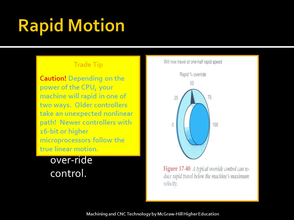 Rapid Motion Rapid – as fast as the machine can move but with the ability to reduce speed through operator over-ride control.