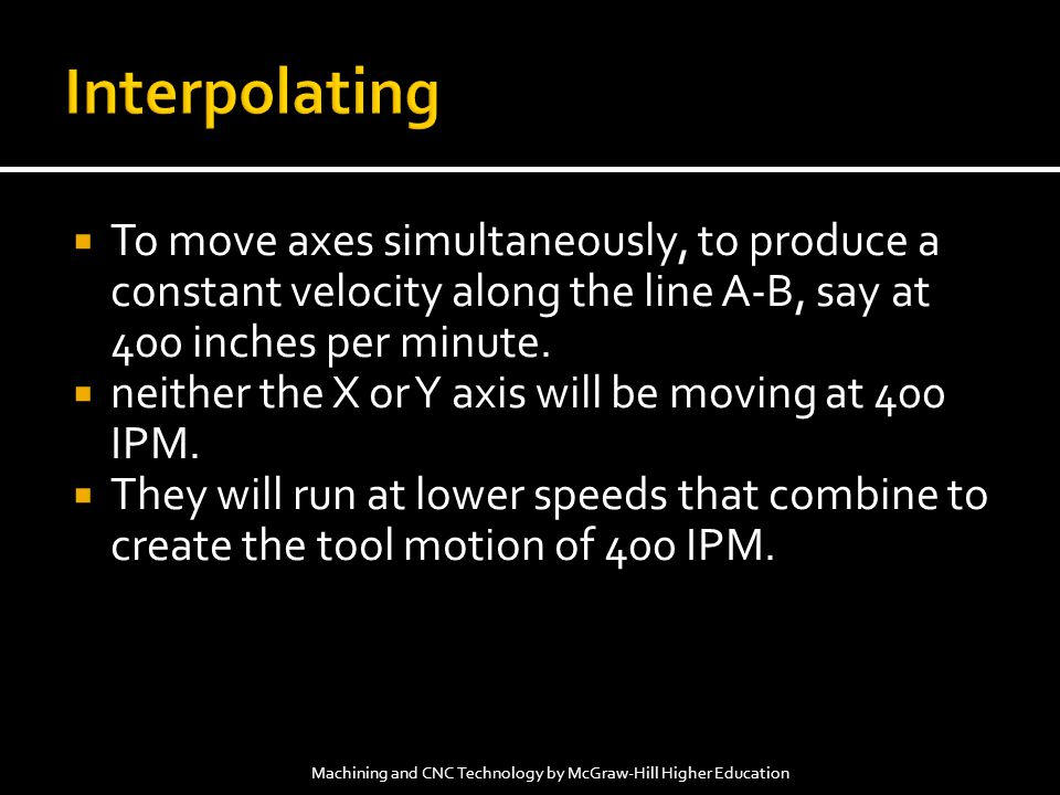 Interpolating To move axes simultaneously, to produce a constant velocity along the line A-B, say at 400 inches per minute.
