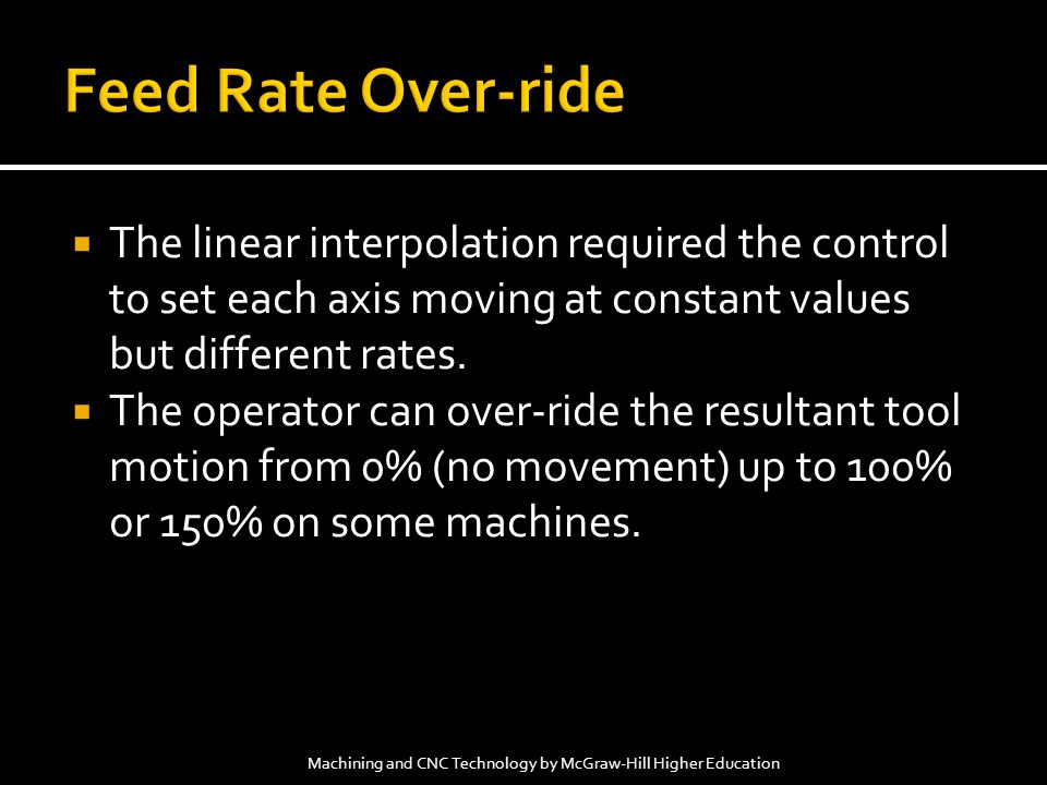 Feed Rate Over-ride The linear interpolation required the control to set each axis moving at constant values but different rates.