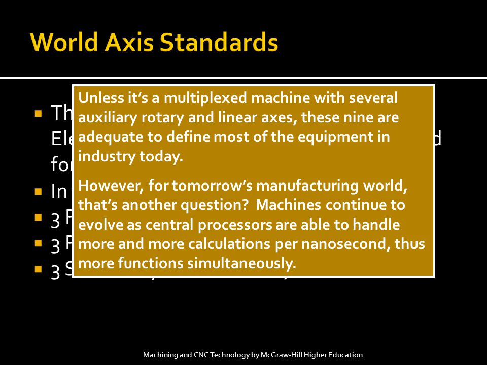 World Axis Standards
