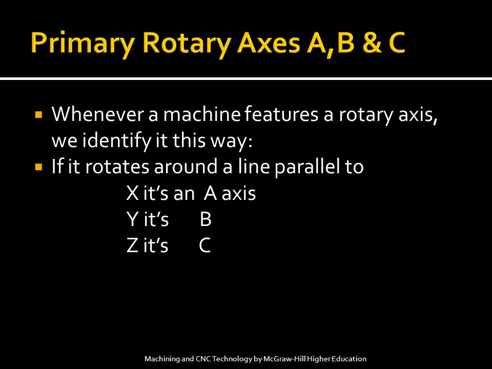 Primary Rotary Axes A,B & C