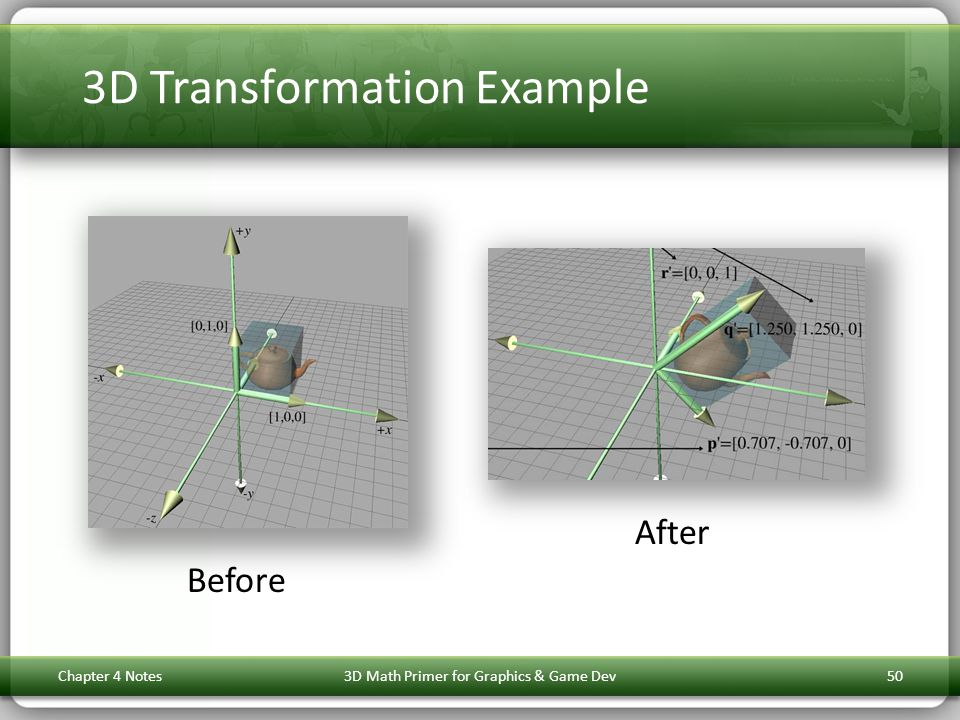3D Transformation Example