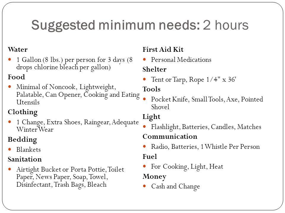 Suggested minimum needs: 2 hours