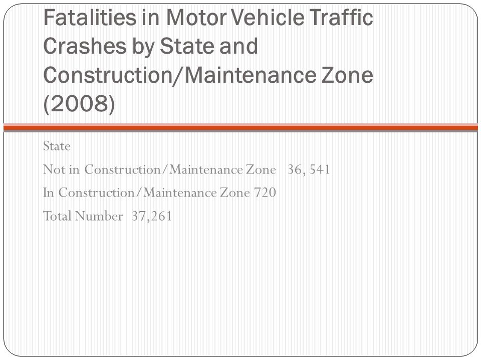 Fatalities in Motor Vehicle Traffic Crashes by State and Construction/Maintenance Zone (2008)