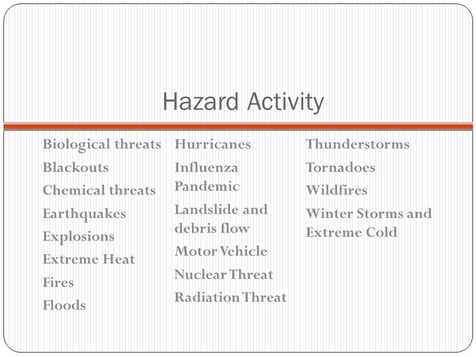 Hazard Activity Biological threats Hurricanes Thunderstorms Blackouts