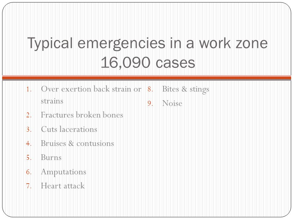 Typical emergencies in a work zone 16,090 cases