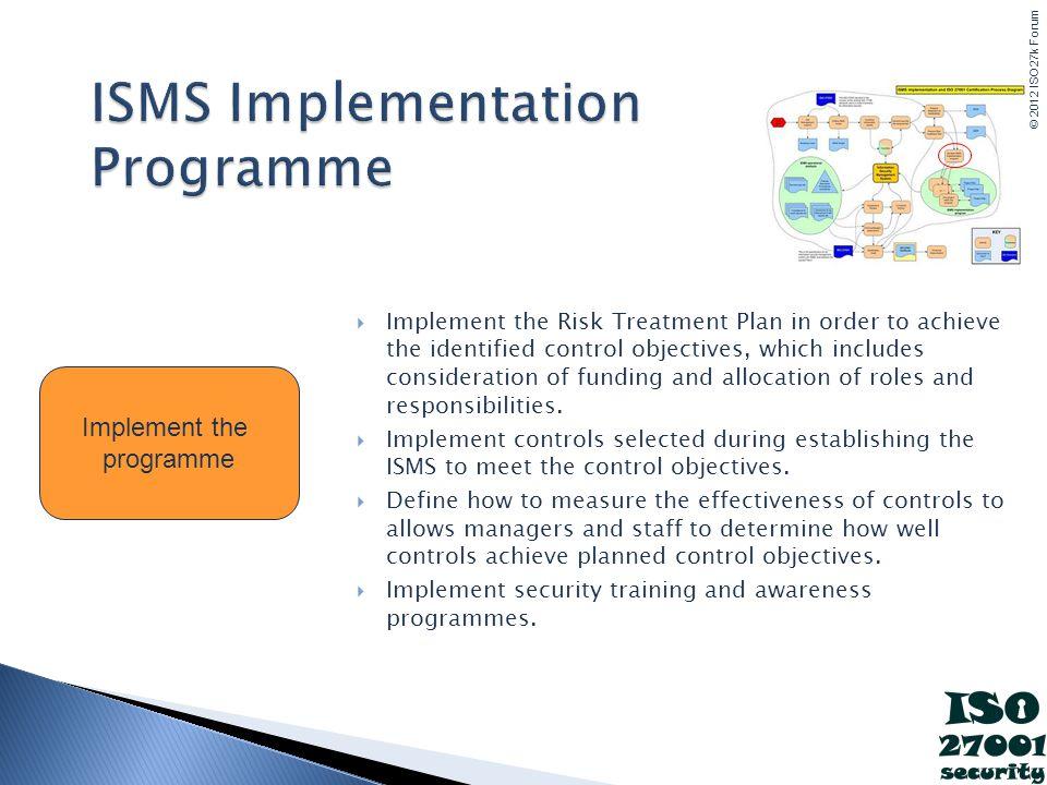 ISMS Implementation Programme