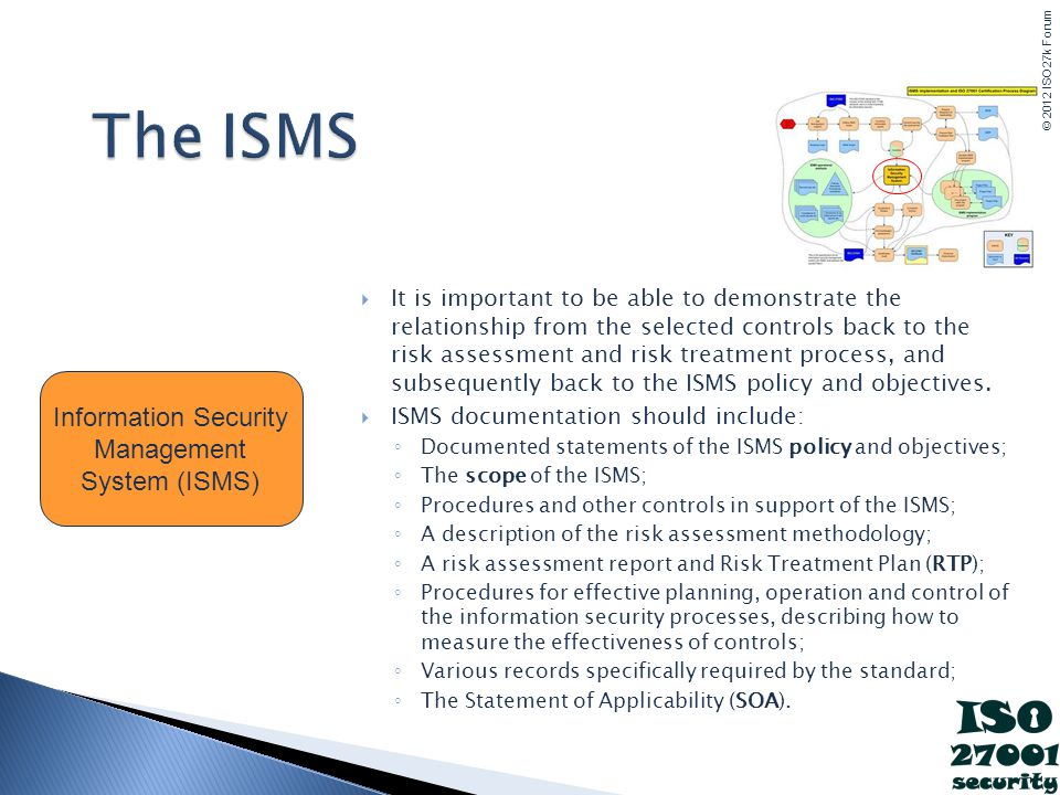 The ISMS Information Security Management System (ISMS)